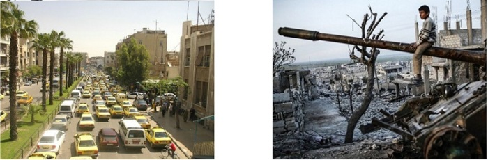 Siria antes y después de la intervención de EE.UU.
