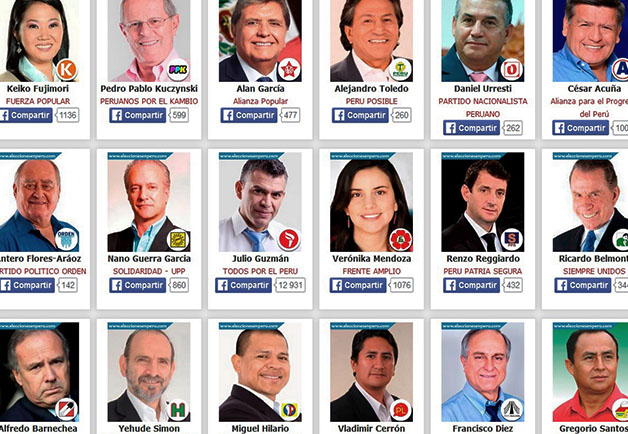 19 candidatos.jpg